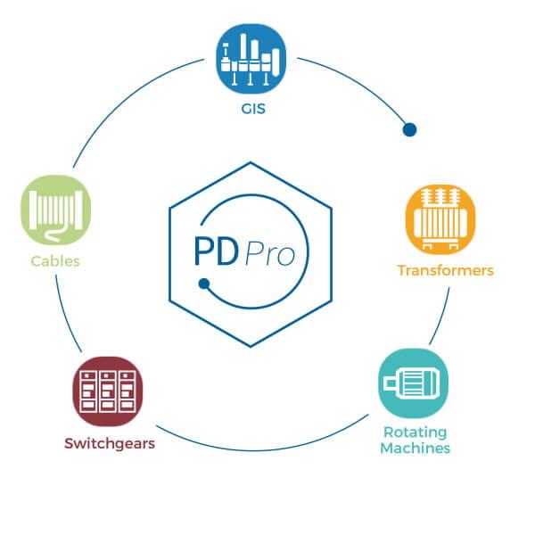 PDPro Image
